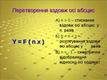 Перетворення вздовж осі абсцис Y = F ( n x ) А) n > 0 – стискання вздовж осі ...