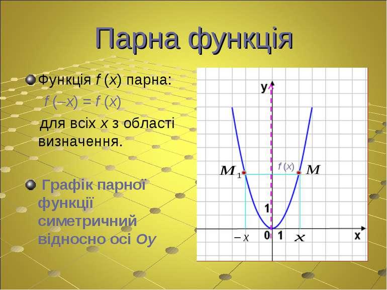Парна функція Функція f (x) парна: f (–x) = f (x) для всіх x з області визнач...