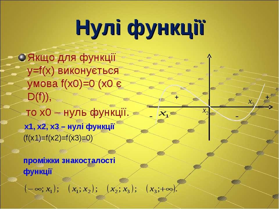Нулі функції Якщо для функції y=f(x) виконується умова f(x0)=0 (х0 є D(f)), т...