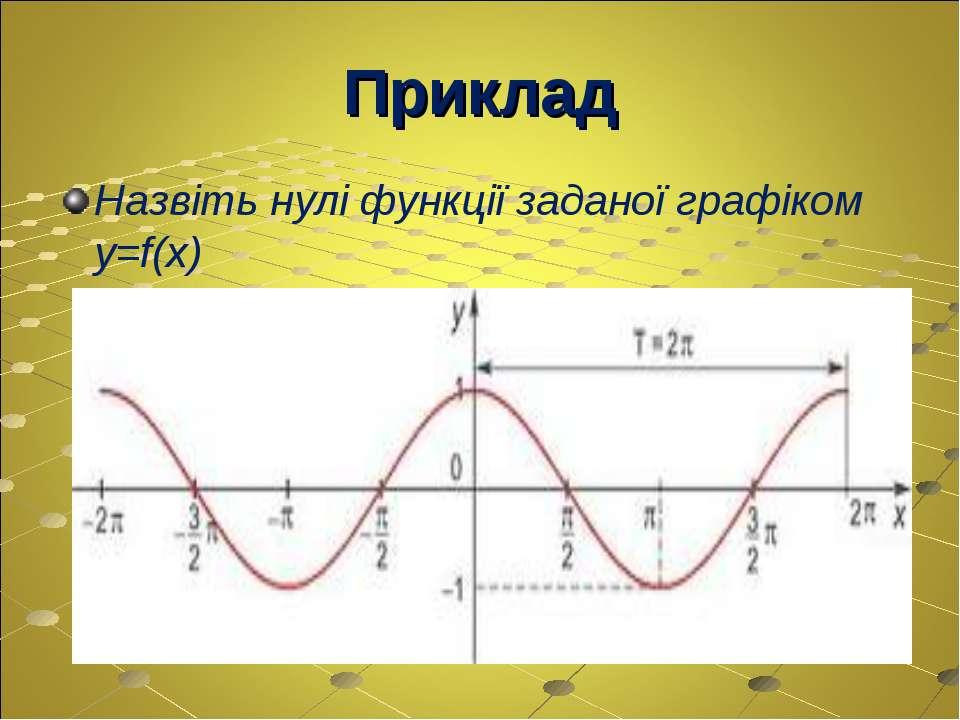 Приклад Назвіть нулі функції заданої графіком y=f(x)