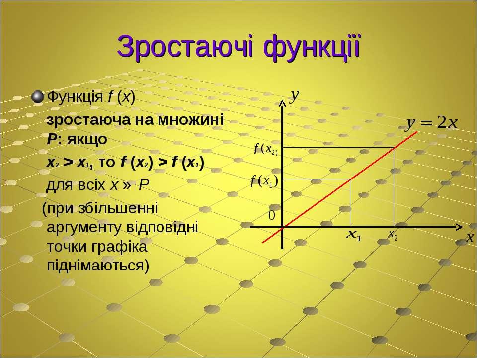 Зростаючі функції Функція f (x) зростаюча на множині P: якщо x2 > x1, то f (x...