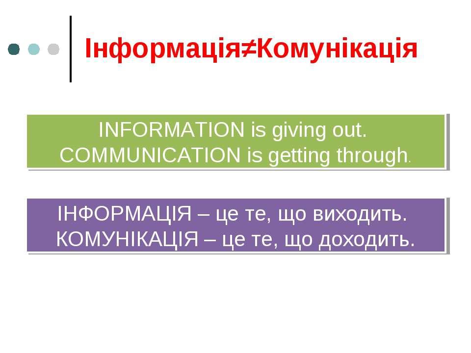 Інформація≠Комунікація INFORMATION is giving out. COMMUNICATION is getting th...