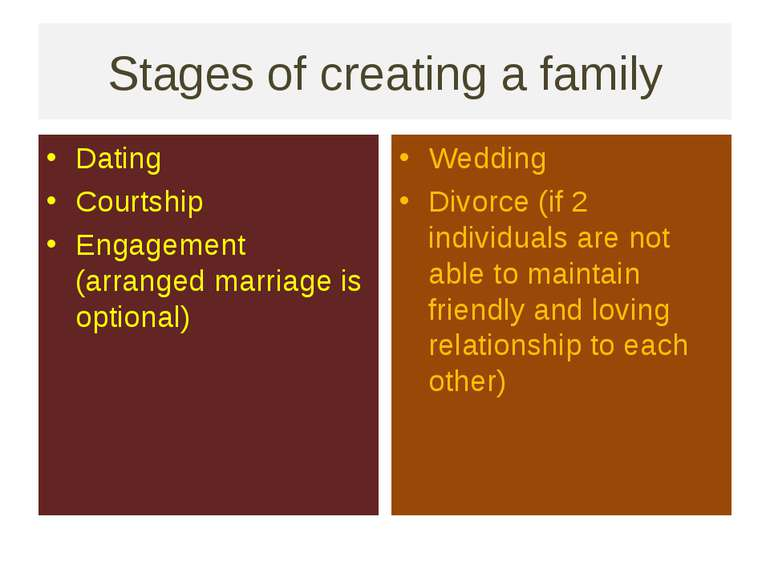 Stages of creating a family Dating Courtship Engagement (arranged marriage is...