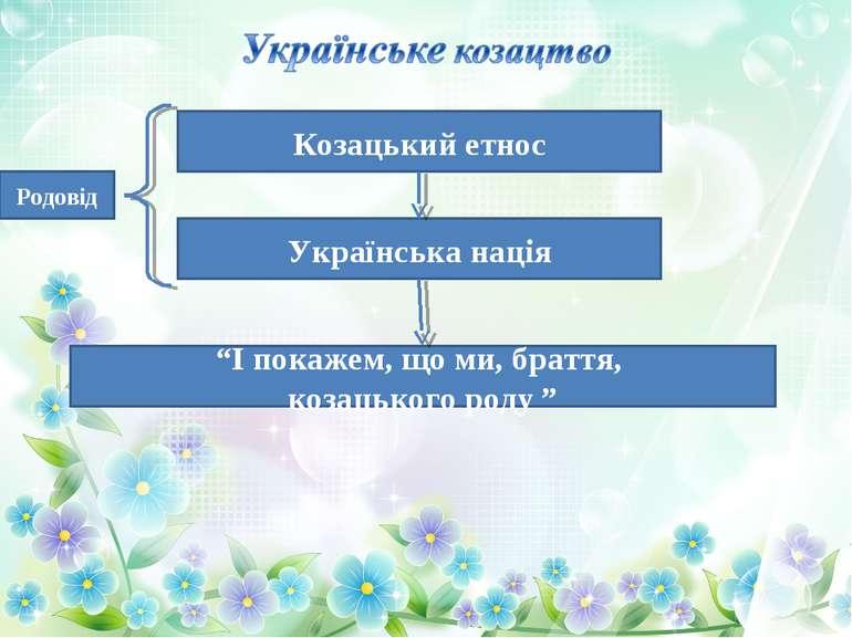 """Козацький етнос Українська нація """"І покажем, що ми, браття, козацького роду """"..."""