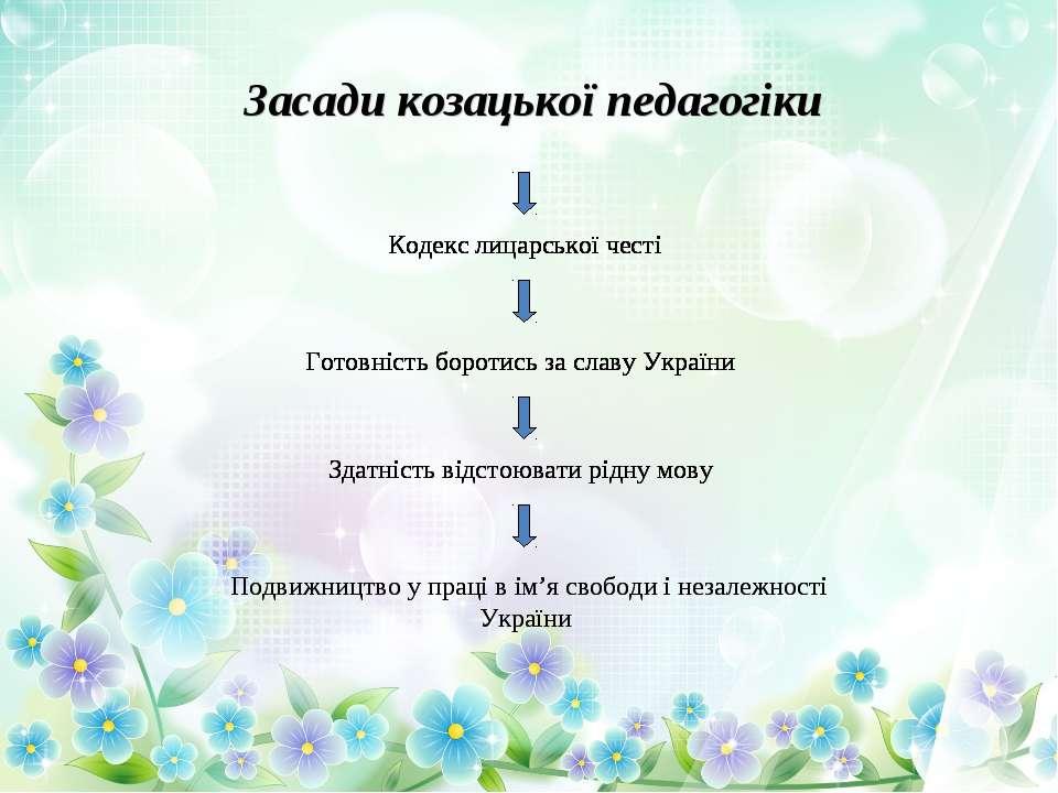Засади козацької педагогіки Кодекс лицарської честі Готовність боротись за сл...
