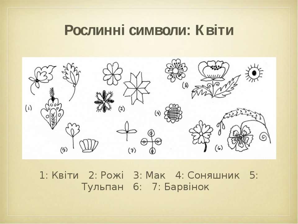Рослинні символи: Квіти 1: Квіти 2: Рожі 3: Мак 4: Соняшник 5: Тульпан 6: 7: ...