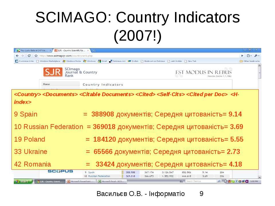 SCIMAGO: Country Indicators (2007!) 9 Spain = 388908 документів; Середня цито...