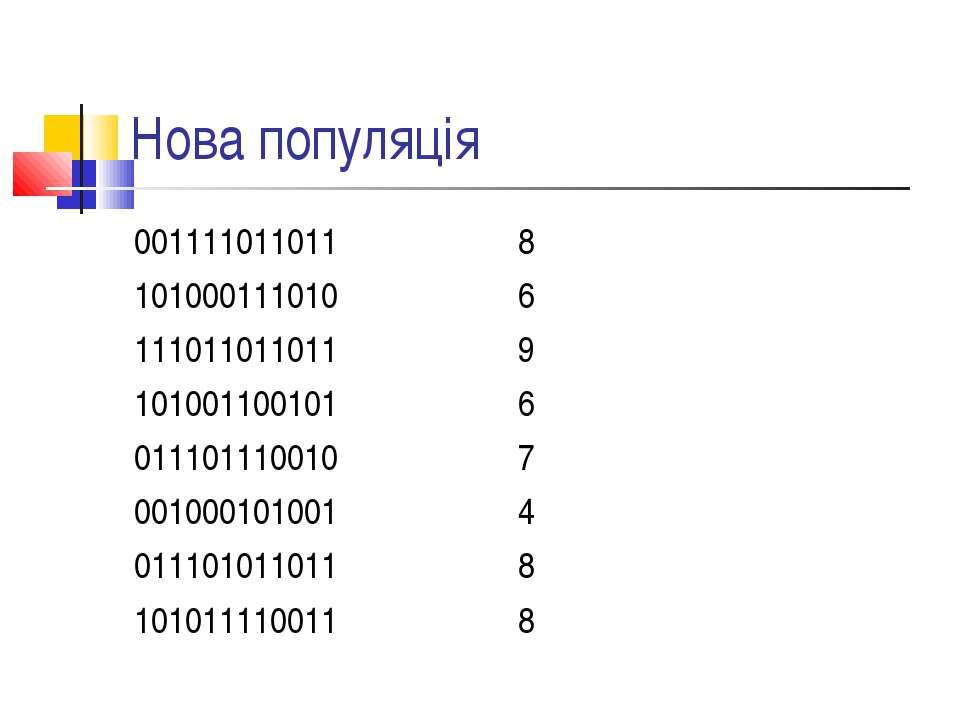 Нова популяція 001111011011 8 101000111010 6 111011011011 9 101001100101 6 01...