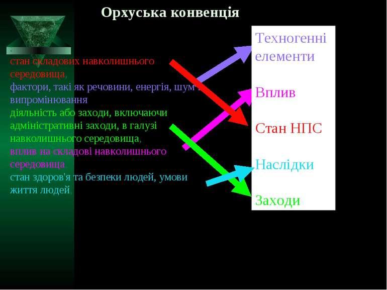: стан складових навколишнього середовища, фактори, такі як речовини, енергія...