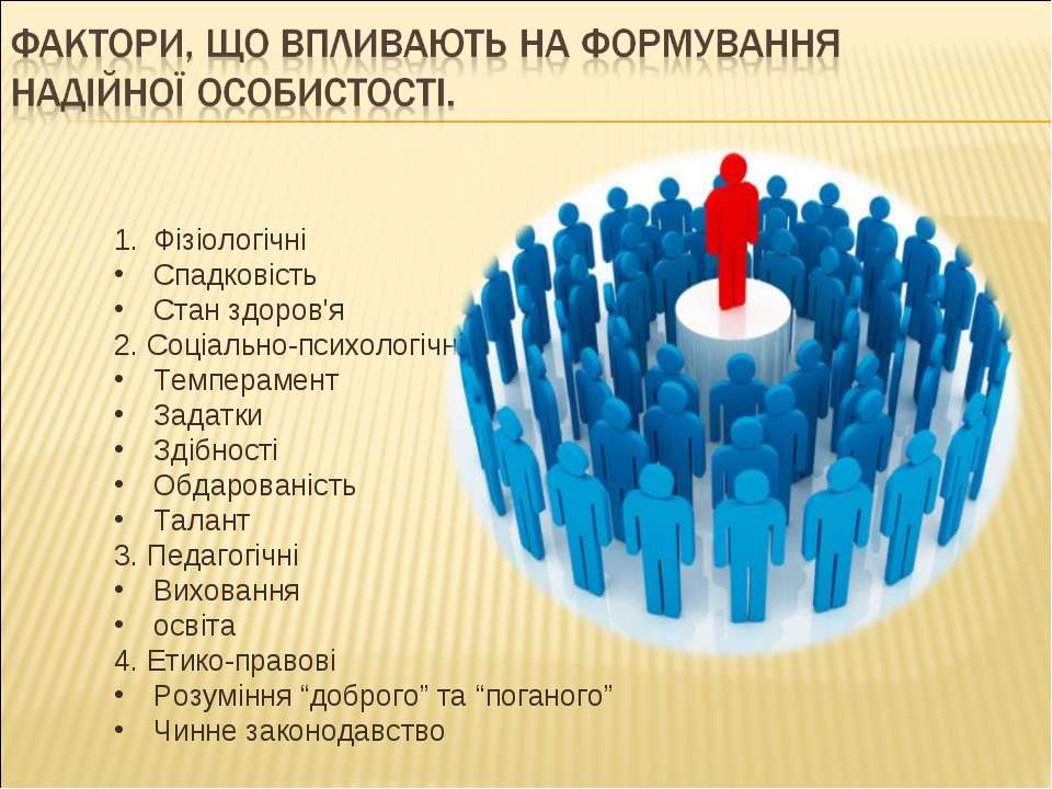 Фізіологічні Спадковість Стан здоров'я 2. Соціально-психологічні Темперамент ...