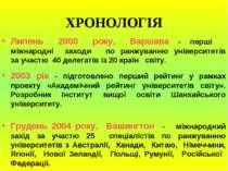 ХРОНОЛОГІЯ Липень 2000 року, Варшава - перші міжнародні заходи по ранжуванню ...