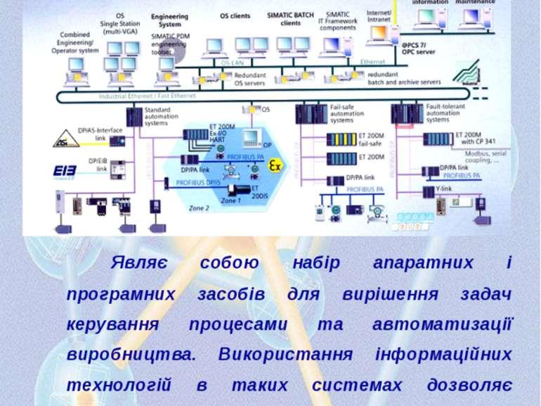 Система керування технологічними процесами Являє собою набір апаратних і прог...