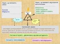Системний аналіз: - розглядає досліджуваний об'єкт з цілісних позицій із пред...
