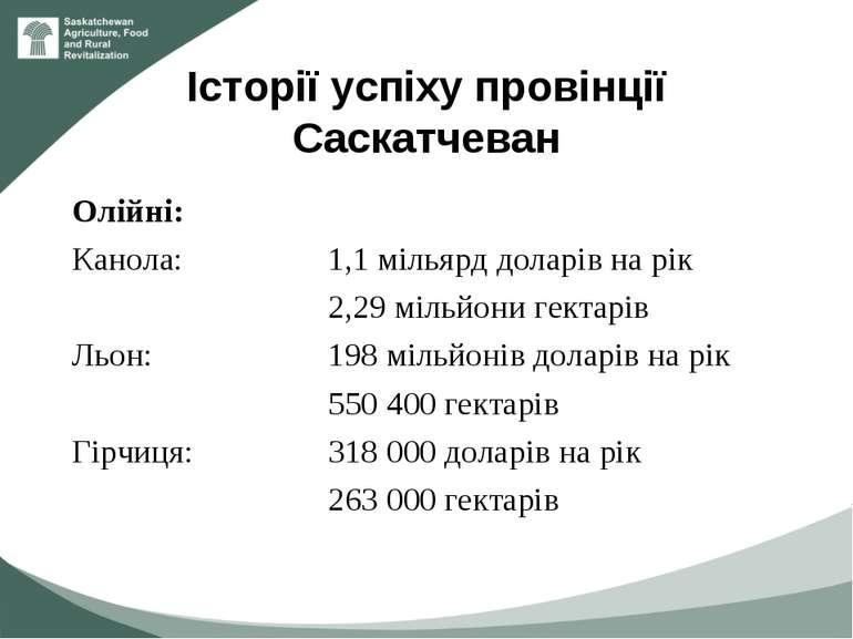 Історії успіху провінції Саскатчеван Олійні: Канола: 1,1 мільярд доларів на р...