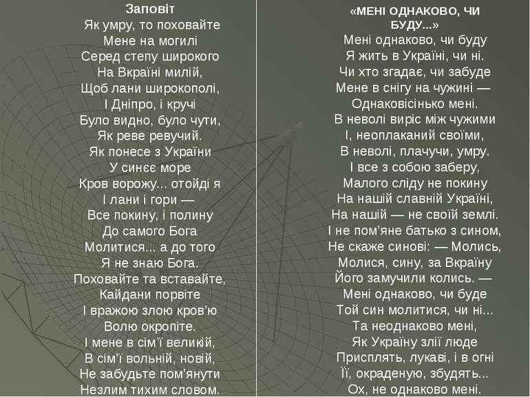 Заповіт Як умру, то поховайте Мене на могилі Серед степу широкого На Вкраїні...