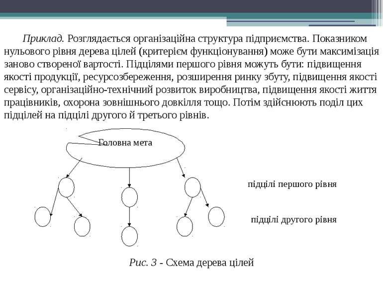 Приклад. Розглядається організаційна структура підприємства. Показником нульо...