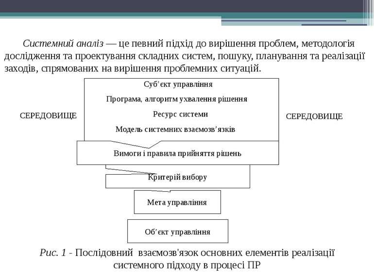Системний аналіз — це певний підхід до вирішення проблем, методологія дослідж...