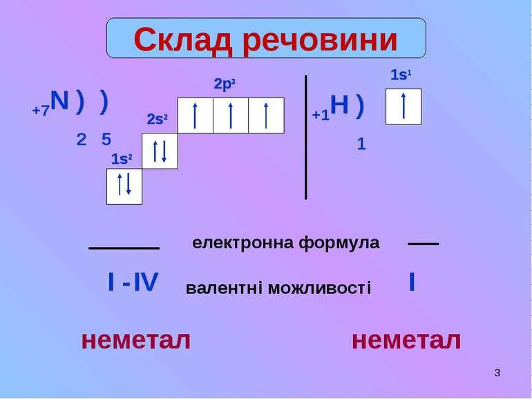 * Склад речовини +7N ) ) 2 5 2s2 2p3 електронна формула 2s2 1s2 1s2 2p3 вален...