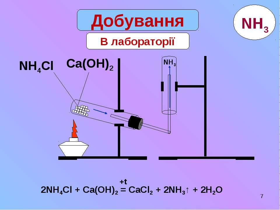 * Добування В лабораторії NH4Cl Ca(OH)2 NH3