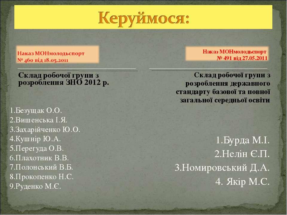 Склад робочої групи з розроблення ЗНО 2012 р. 1.Безущак О.О. 2.Вишенська І.Я....