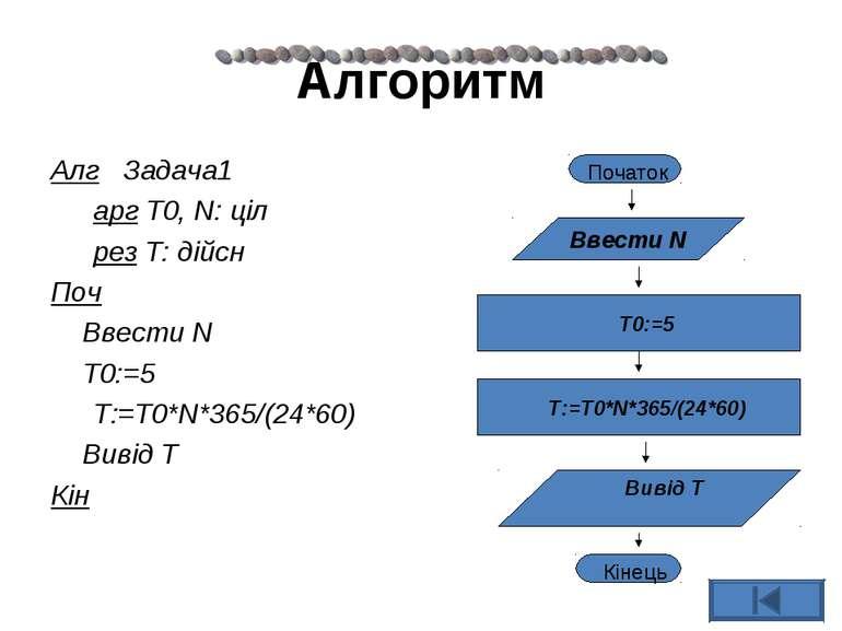 Алгоритм Алг Задача1 арг T0, N: ціл рез T: дійсн Поч Ввести N T0:=5 T:=T0*N*3...