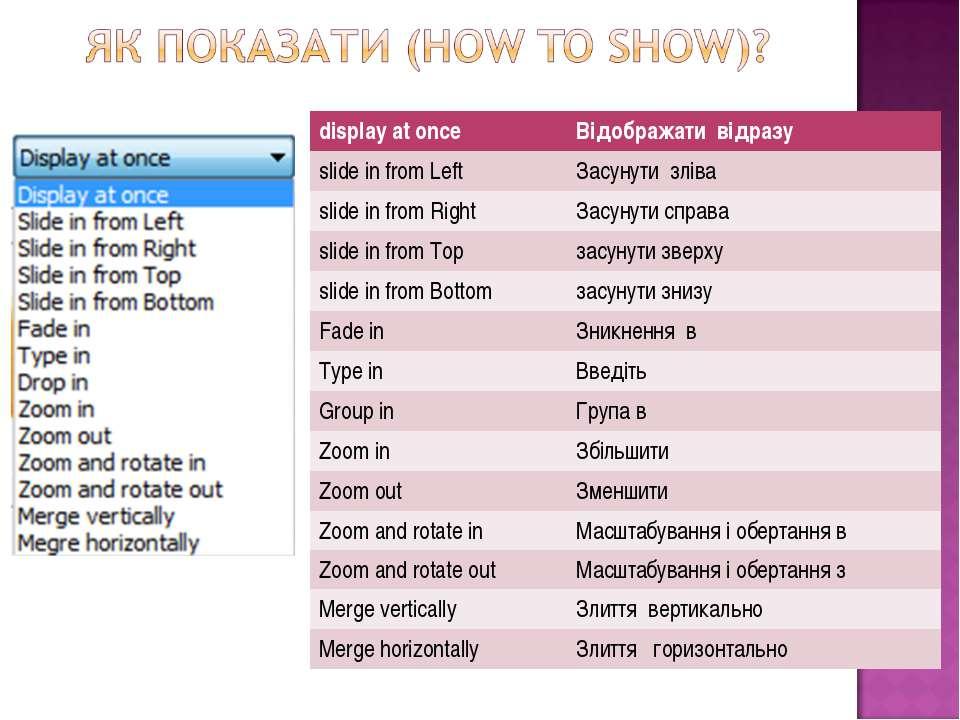 display at once Відображати відразу slide in from Left Засунути зліва slide i...