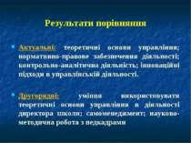 Результати порівняння Актуальні: теоретичні основи управління; нормативно-пра...