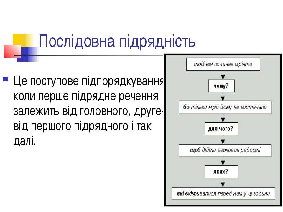 Послідовна підрядність Це поступове підпорядкування, коли перше підрядне рече...
