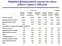Напрями фінансування науково-дослідних робіт в Україні у 2006 році