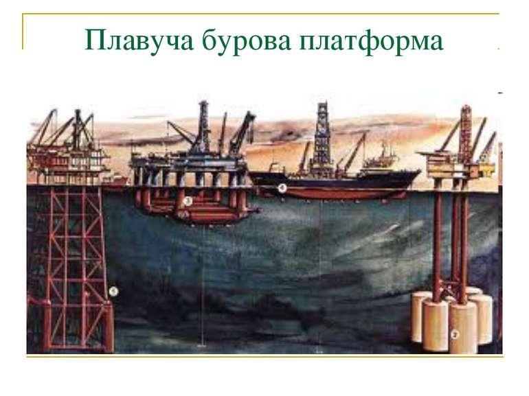 Плавуча бурова платформа