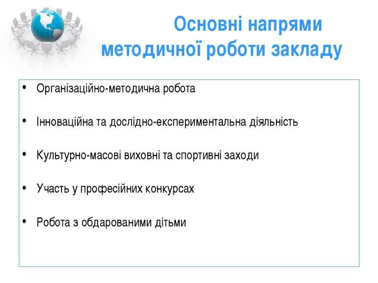Основні напрями методичної роботи закладу Організаційно-методична робота Інно...