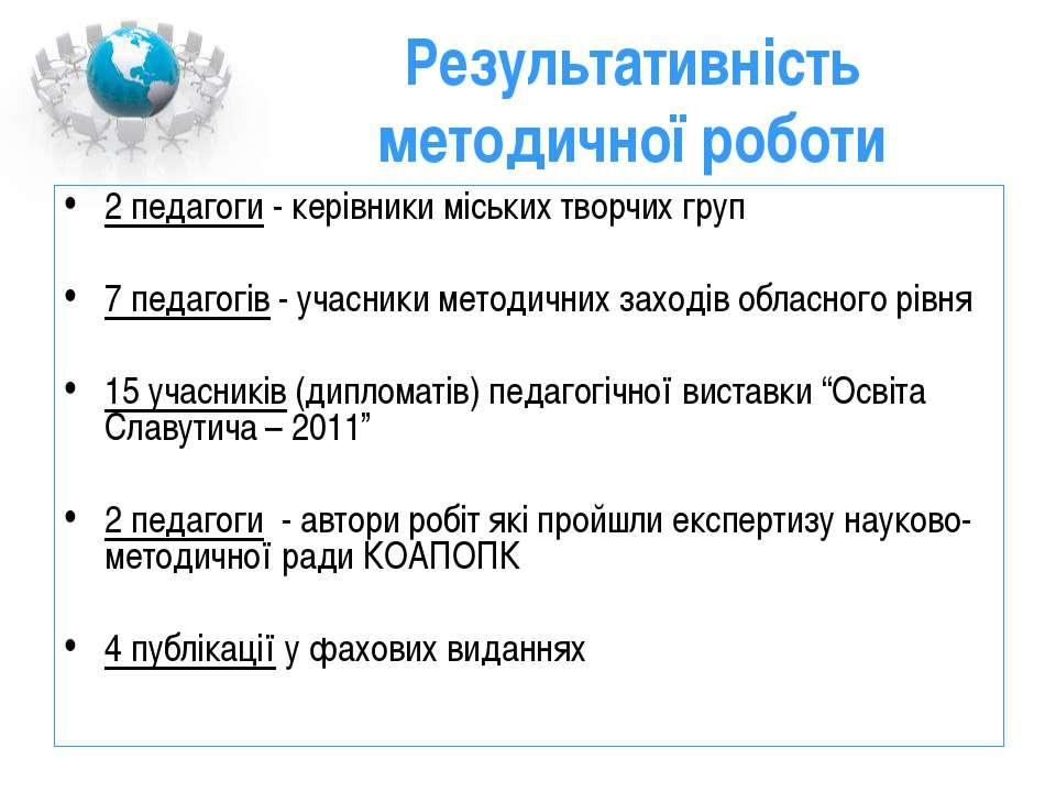 Результативність методичної роботи 2 педагоги - керівники міських творчих гру...