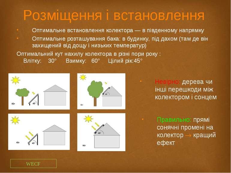 Розміщення і встановлення Оптимальне встановлення колектора — в південному на...