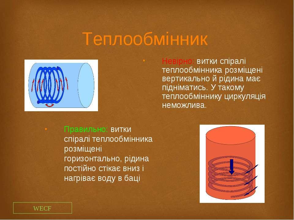 Теплообмінник Невірно: витки спіралі теплообмінника розміщені вертикально й р...
