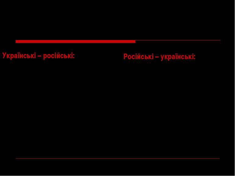 Міжмовні омоніми Українські – російські: шар – слой облік – учёт ось – вот пи...