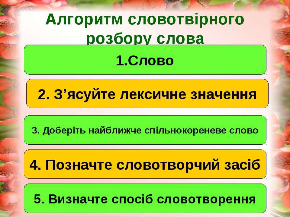 Алгоритм словотвірного розбору слова 1.Слово 2. З'ясуйте лексичне значення 4....