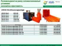 Розповсюджені на ринку соломоспалювальні установки: економічна ефективність E...