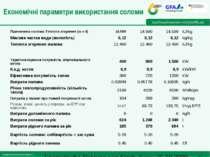 Економічні параметри використання соломи Пшеничина солома:Теплота згоряння (w...