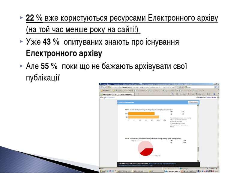 22 % вже користуються ресурсами Електронного архіву (на той час менше року на...
