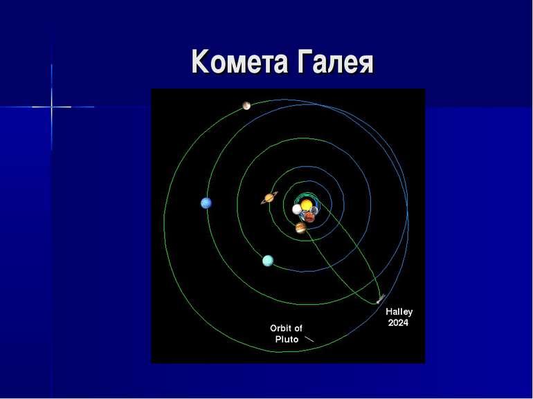 Комета Галея