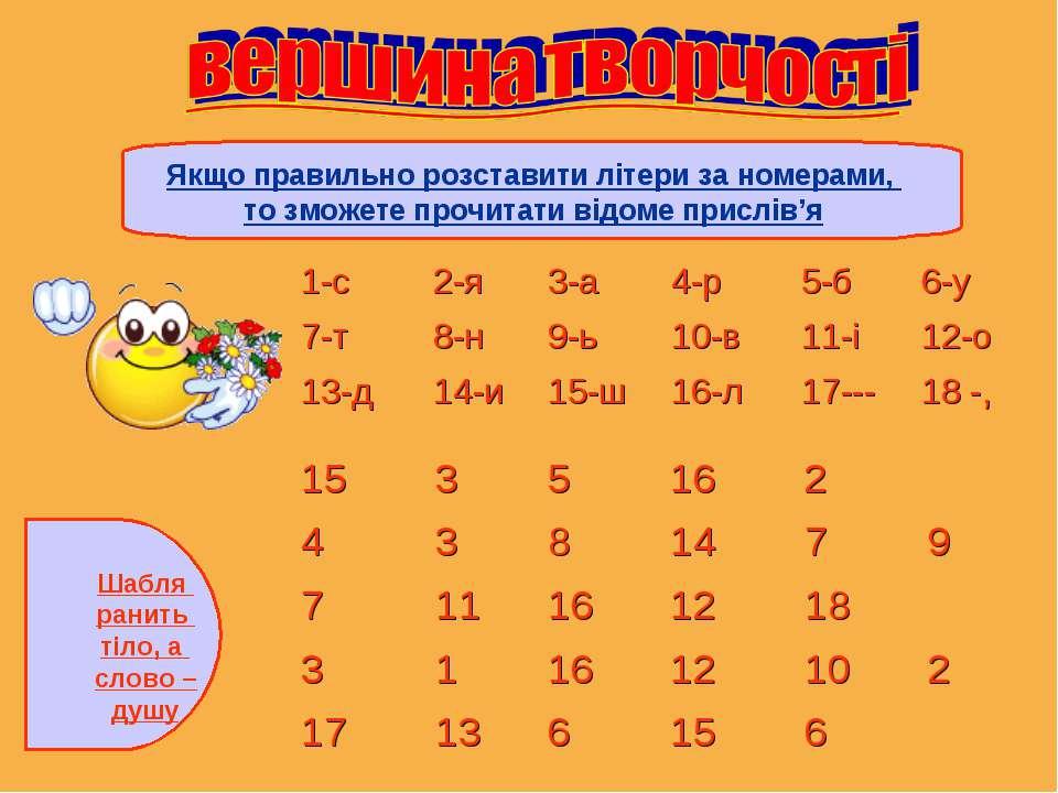 Якщо правильно розставити літери за номерами, то зможете прочитати відоме при...