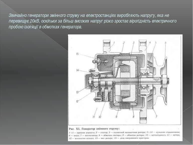Звичайно генератори змінного струму на електростанціях виробляють напругу, як...