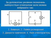 За допомогою умовних позначень найпростіше електричне коло можна зобразити та...
