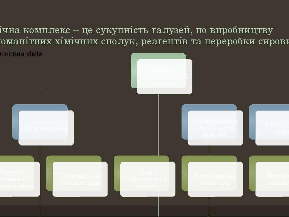 Хімічна комплекс – це сукупність галузей, по виробництву різноманітних хімічн...