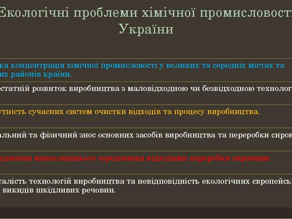 Екологічні проблеми хімічної промисловості України