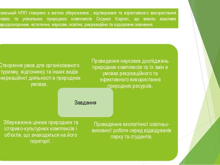 Ужанський НПП створено з метою збереження , відтворення та ефективного викори...