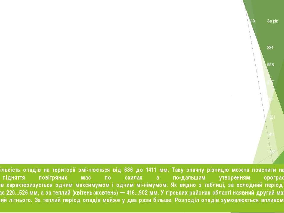 Середня річна кількість опадів на території змі нюється від 636 до 1411 мм. Т...