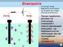 На катоді і аноді виділяються речовини, що входять до складу розчину електрол...