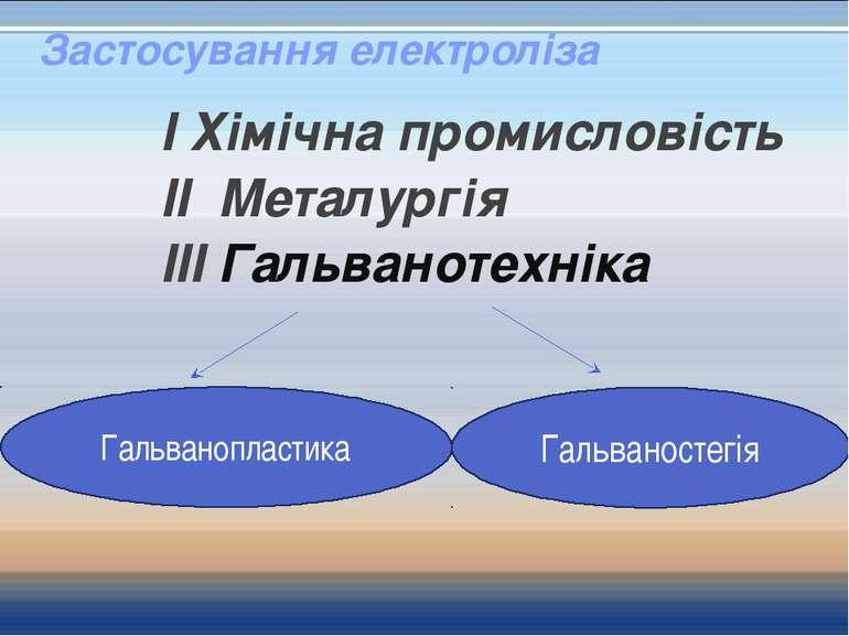 Застосування електроліза I Хімічна промисловість II Металургія III Гальваноте...