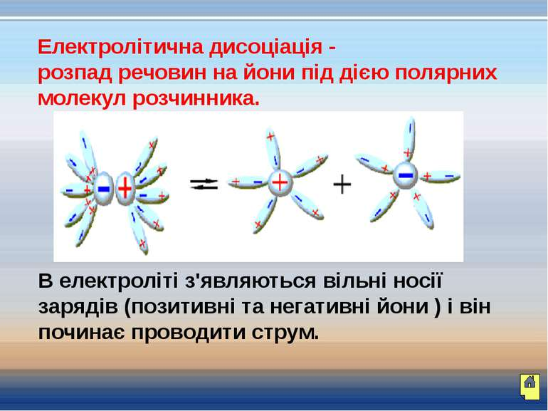 Електролітична дисоціація - розпад речовин на йони під дією полярних молекул ...
